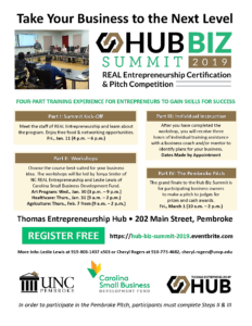 HUB BIZ SUMMIT 2019